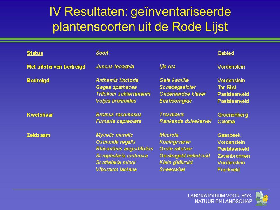 LABORATORIUM VOOR BOS, NATUUR EN LANDSCHAP IV Resultaten: geïnventariseerde plantensoorten uit de Rode Lijst