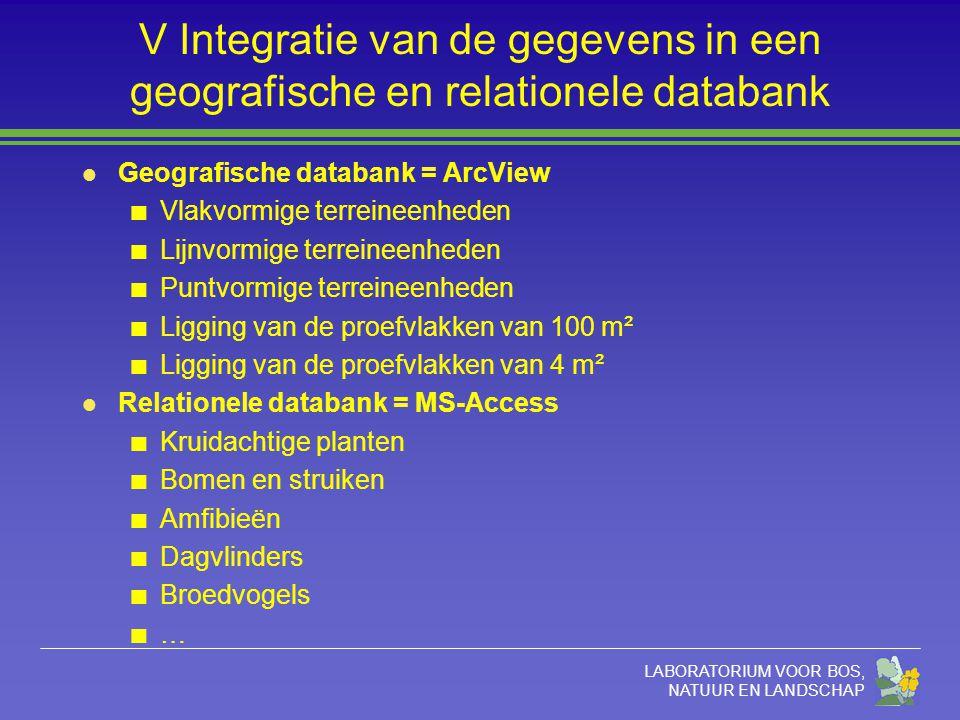 LABORATORIUM VOOR BOS, NATUUR EN LANDSCHAP V Integratie van de gegevens in een geografische en relationele databank l Geografische databank = ArcView