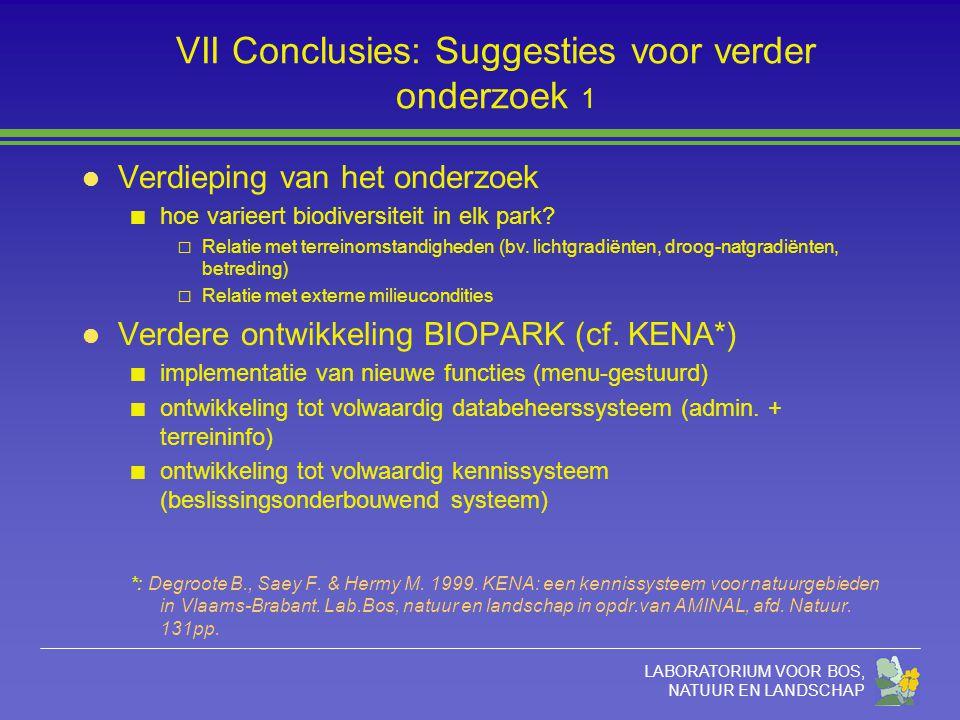 LABORATORIUM VOOR BOS, NATUUR EN LANDSCHAP VII Conclusies: Suggesties voor verder onderzoek 1 l Verdieping van het onderzoek hoe varieert biodiversite
