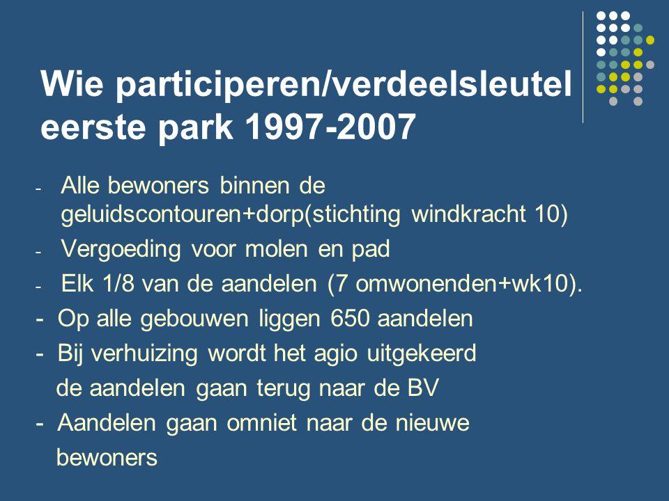Wie participeren/verdeelsleutel eerste park 1997-2007 - Alle bewoners binnen de geluidscontouren+dorp(stichting windkracht 10) - Vergoeding voor molen en pad - Elk 1/8 van de aandelen (7 omwonenden+wk10).