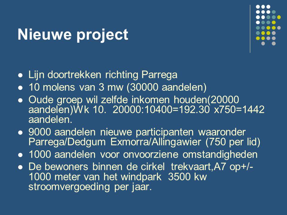 Nieuwe project Lijn doortrekken richting Parrega 10 molens van 3 mw (30000 aandelen) Oude groep wil zelfde inkomen houden(20000 aandelen)Wk 10.