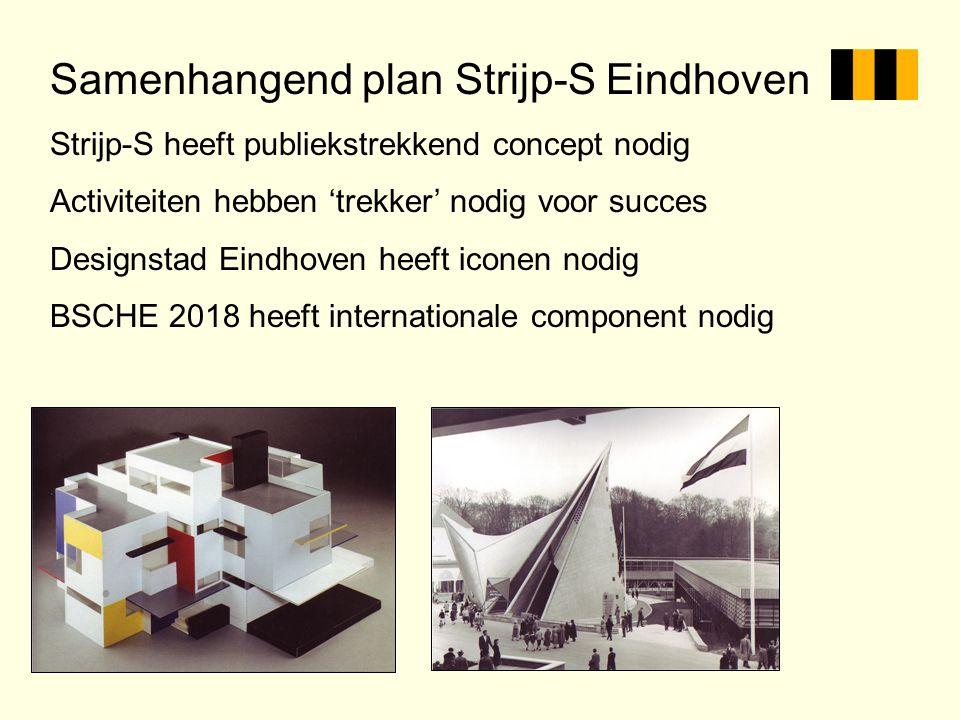 Samenhangend plan Strijp-S Eindhoven Strijp-S heeft publiekstrekkend concept nodig Activiteiten hebben 'trekker' nodig voor succes Designstad Eindhove