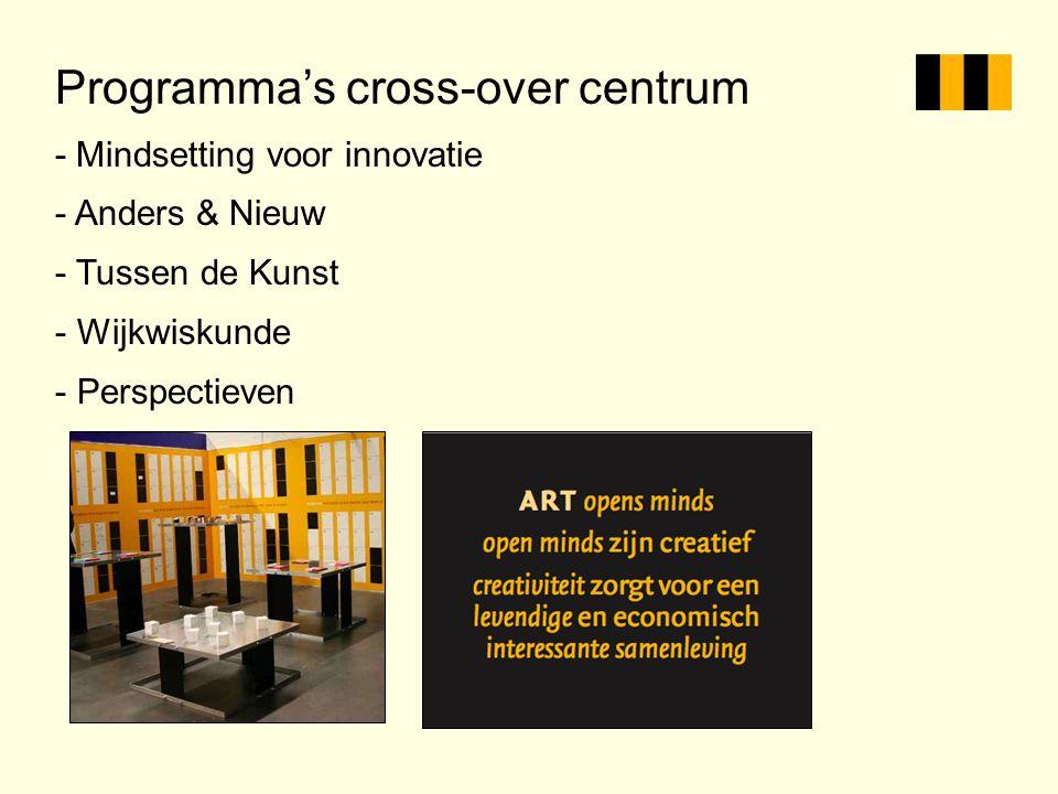 Programma's cross-over centrum - Mindsetting voor innovatie - Anders & Nieuw - Tussen de Kunst - Wijkwiskunde - Perspectieven