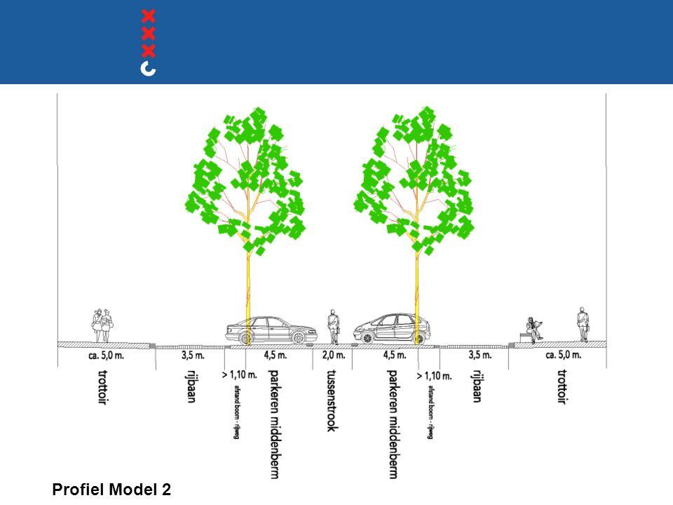  Foto's en impressies model 2 Profiel Model 2