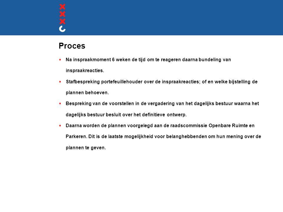 Proces  Na inspraakmoment 6 weken de tijd om te reageren daarna bundeling van inspraakreacties.  Stafbespreking portefeuillehouder over de inspraakr