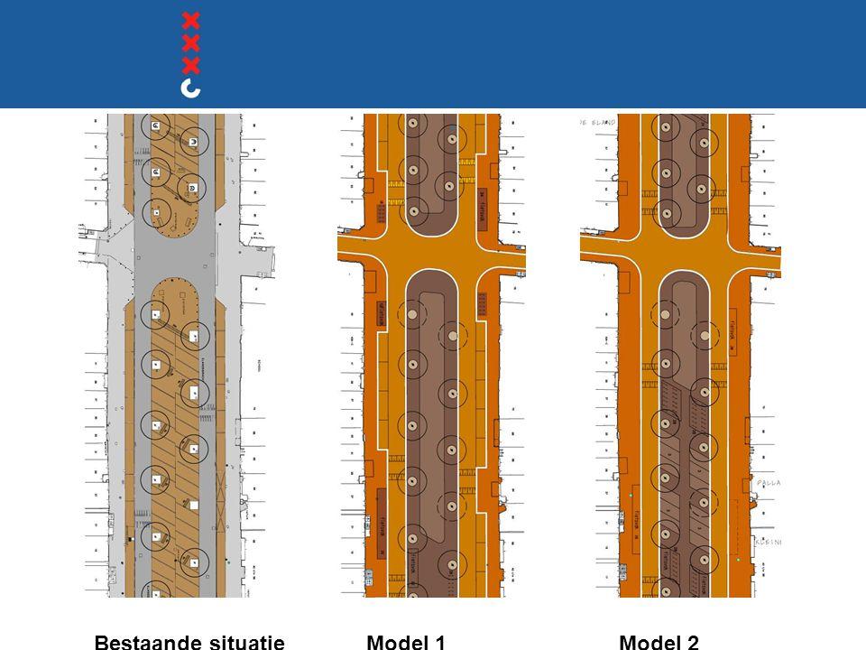 Bestaande situatieModel 2Model 1