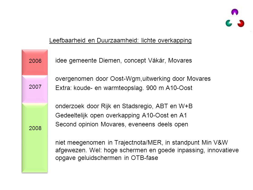idee gemeente Diemen, concept Vákár, Movares overgenomen door Oost-Wgm,uitwerking door Movares Extra: koude- en warmteopslag. 900 m A10-Oost onderzoek