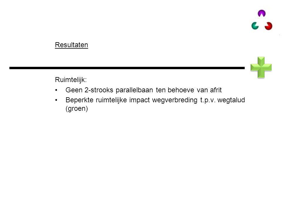 Resultaten Ruimtelijk: Geen 2-strooks parallelbaan ten behoeve van afrit Beperkte ruimtelijke impact wegverbreding t.p.v. wegtalud (groen)