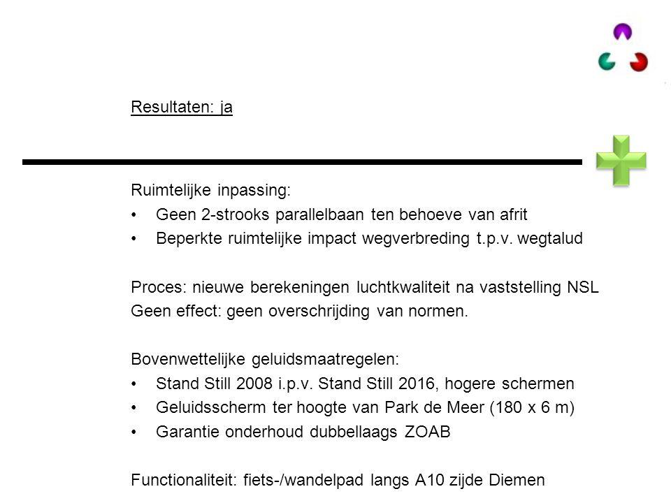 Resultaten: ja Ruimtelijke inpassing: Geen 2-strooks parallelbaan ten behoeve van afrit Beperkte ruimtelijke impact wegverbreding t.p.v. wegtalud Proc