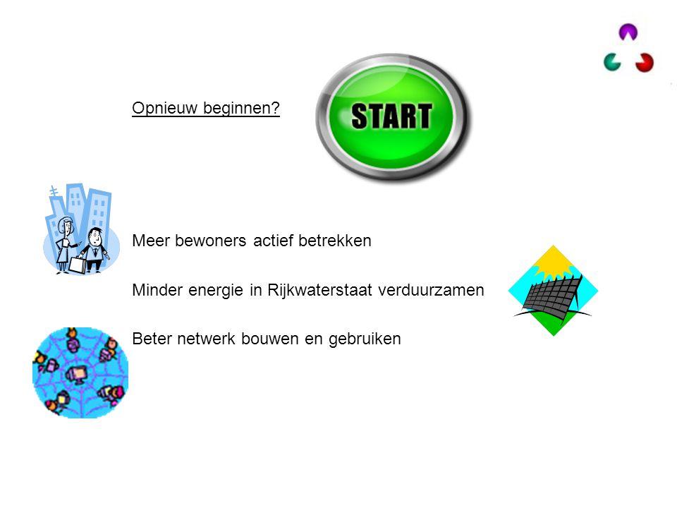 Opnieuw beginnen? Meer bewoners actief betrekken Minder energie in Rijkwaterstaat verduurzamen Beter netwerk bouwen en gebruiken