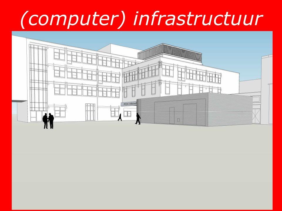 (computer) infrastructuur