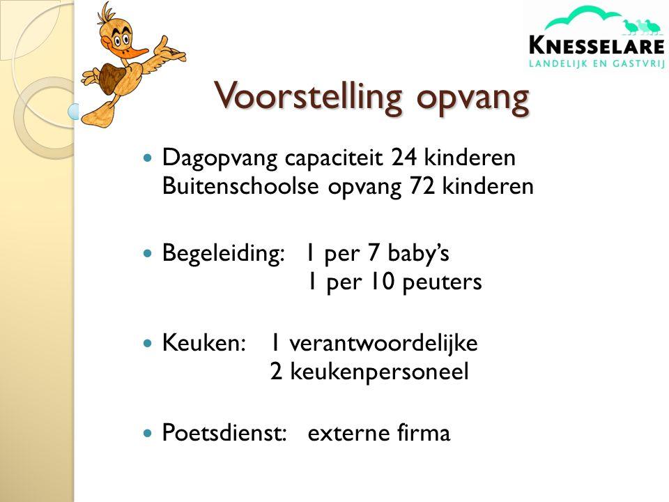 Voorstelling opvang Dagopvang capaciteit 24 kinderen Buitenschoolse opvang 72 kinderen Begeleiding: 1 per 7 baby's 1 per 10 peuters Keuken:1 verantwoordelijke 2 keukenpersoneel Poetsdienst: externe firma