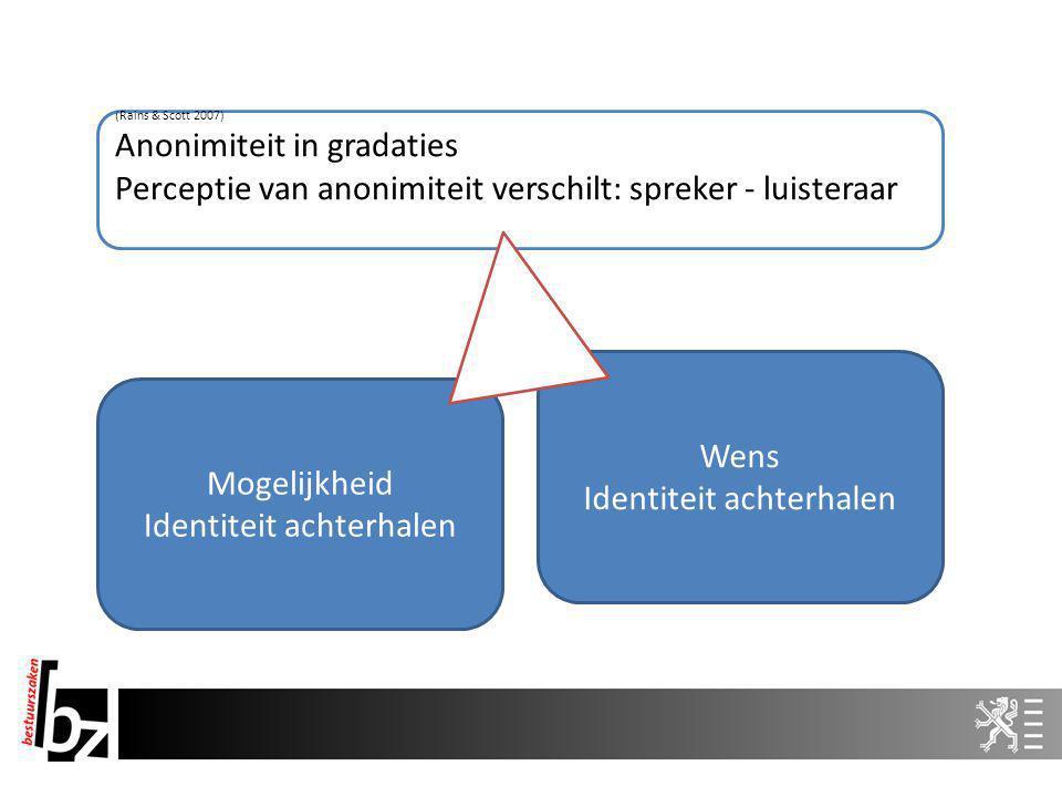 (Rains & Scott 2007) Anonimiteit in gradaties Perceptie van anonimiteit verschilt: spreker - luisteraar Mogelijkheid Identiteit achterhalen Wens Identiteit achterhalen