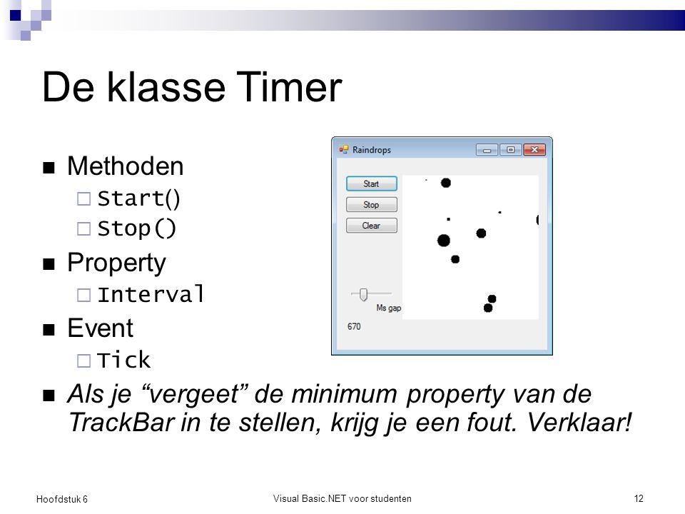 """Hoofdstuk 6 Visual Basic.NET voor studenten12 De klasse Timer Methoden  Start ()  Stop() Property  Interval Event  Tick Als je """"vergeet"""" de minimu"""