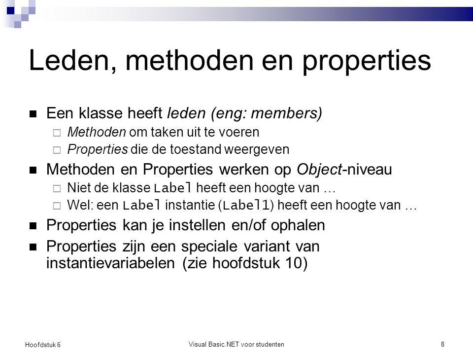 Hoofdstuk 6 Visual Basic.NET voor studenten8 Leden, methoden en properties Een klasse heeft leden (eng: members)  Methoden om taken uit te voeren  P