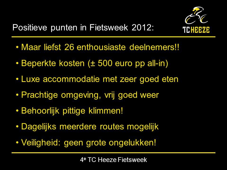 4 e TC Heeze Fietsweek Ballon d'Alsace 9.0 km (6.9% gem) stijging: 619 m top: 1171 m