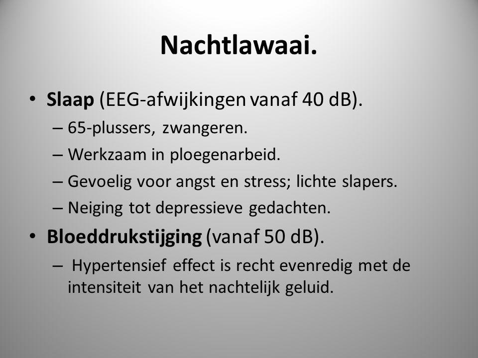 Nachtlawaai. Slaap (EEG-afwijkingen vanaf 40 dB). – 65-plussers, zwangeren. – Werkzaam in ploegenarbeid. – Gevoelig voor angst en stress; lichte slape