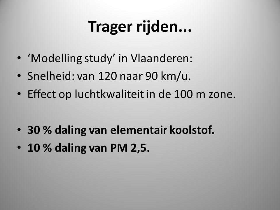 Trager rijden... 'Modelling study' in Vlaanderen: Snelheid: van 120 naar 90 km/u. Effect op luchtkwaliteit in de 100 m zone. 30 % daling van elementai