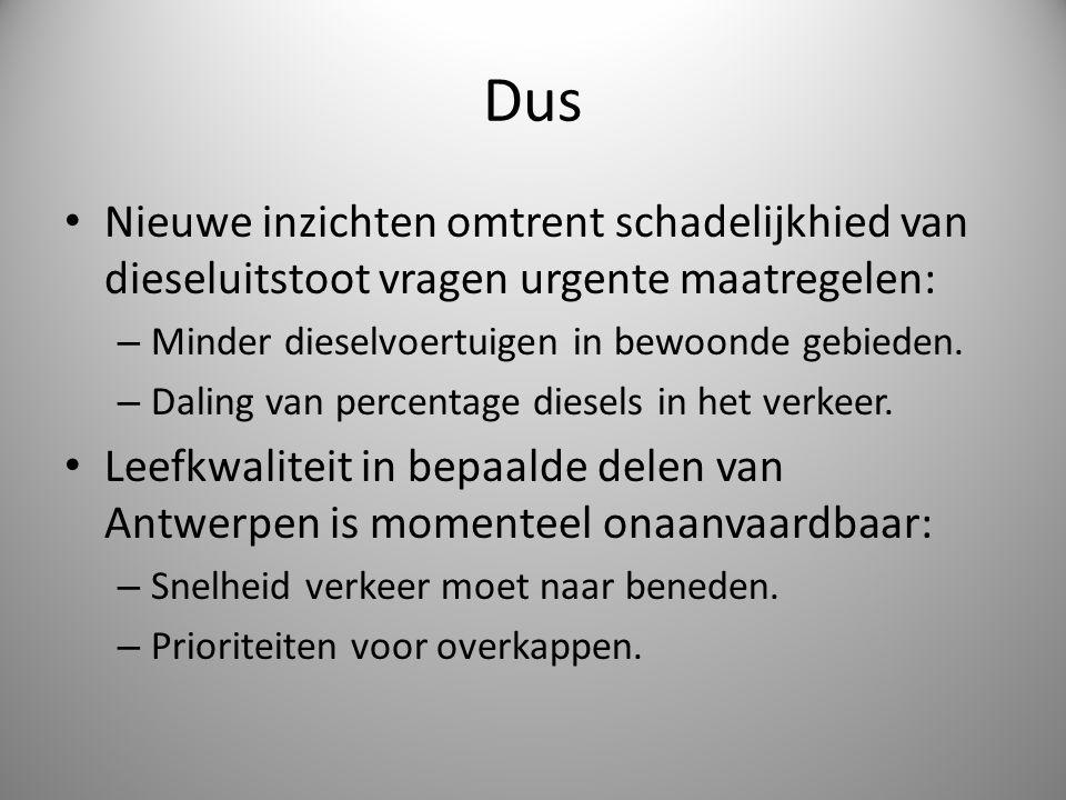 Dus Nieuwe inzichten omtrent schadelijkhied van dieseluitstoot vragen urgente maatregelen: – Minder dieselvoertuigen in bewoonde gebieden. – Daling va