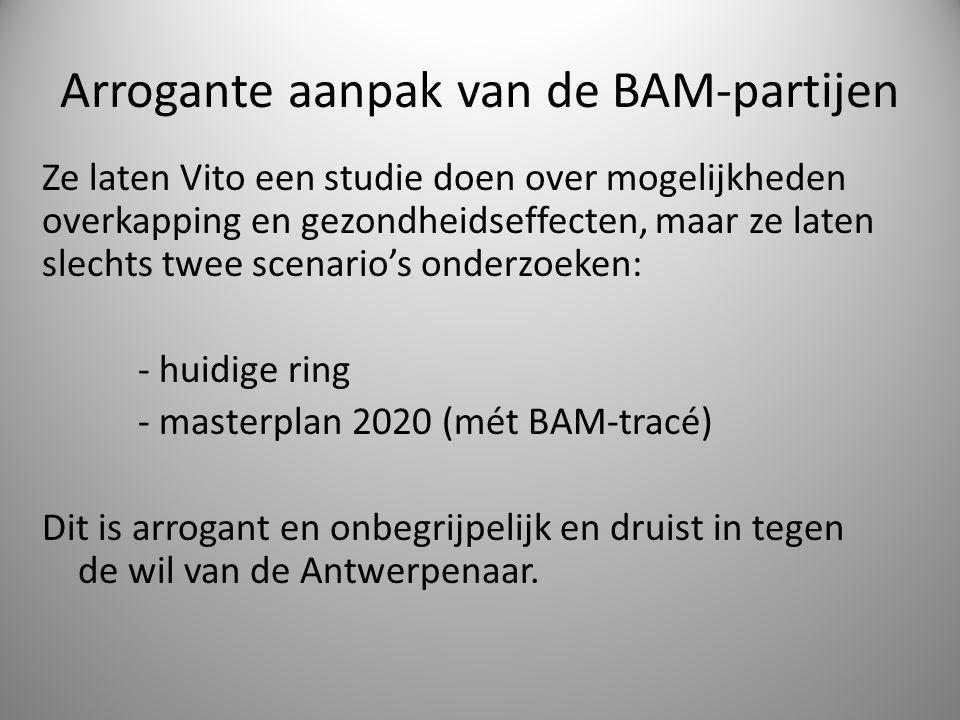 Arrogante aanpak van de BAM-partijen Ze laten Vito een studie doen over mogelijkheden overkapping en gezondheidseffecten, maar ze laten slechts twee s