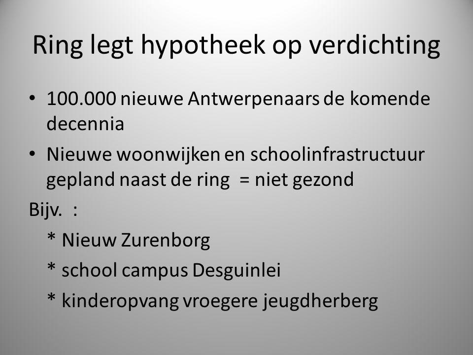 Ring legt hypotheek op verdichting 100.000 nieuwe Antwerpenaars de komende decennia Nieuwe woonwijken en schoolinfrastructuur gepland naast de ring =