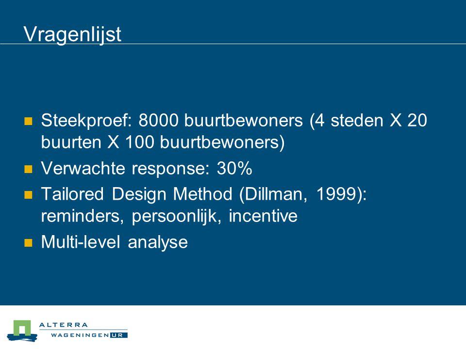 Vragenlijst Steekproef: 8000 buurtbewoners (4 steden X 20 buurten X 100 buurtbewoners) Verwachte response: 30% Tailored Design Method (Dillman, 1999):