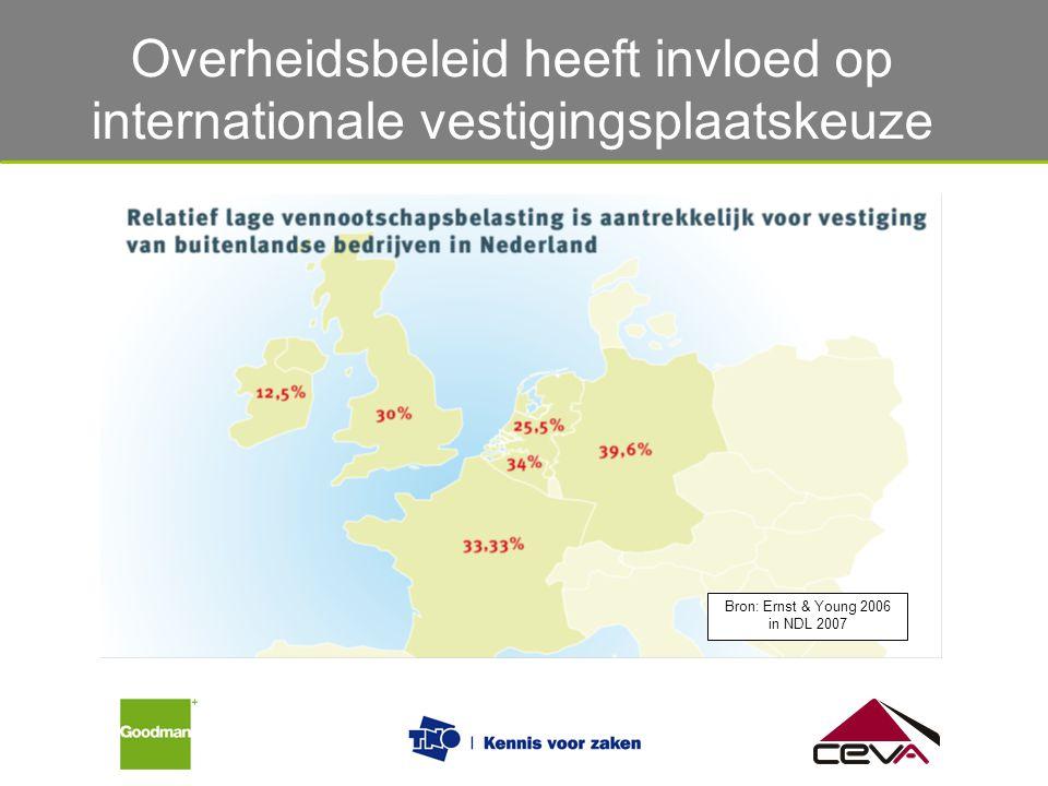 Overheidsbeleid heeft invloed op internationale vestigingsplaatskeuze Bron: Ernst & Young 2006 in NDL 2007