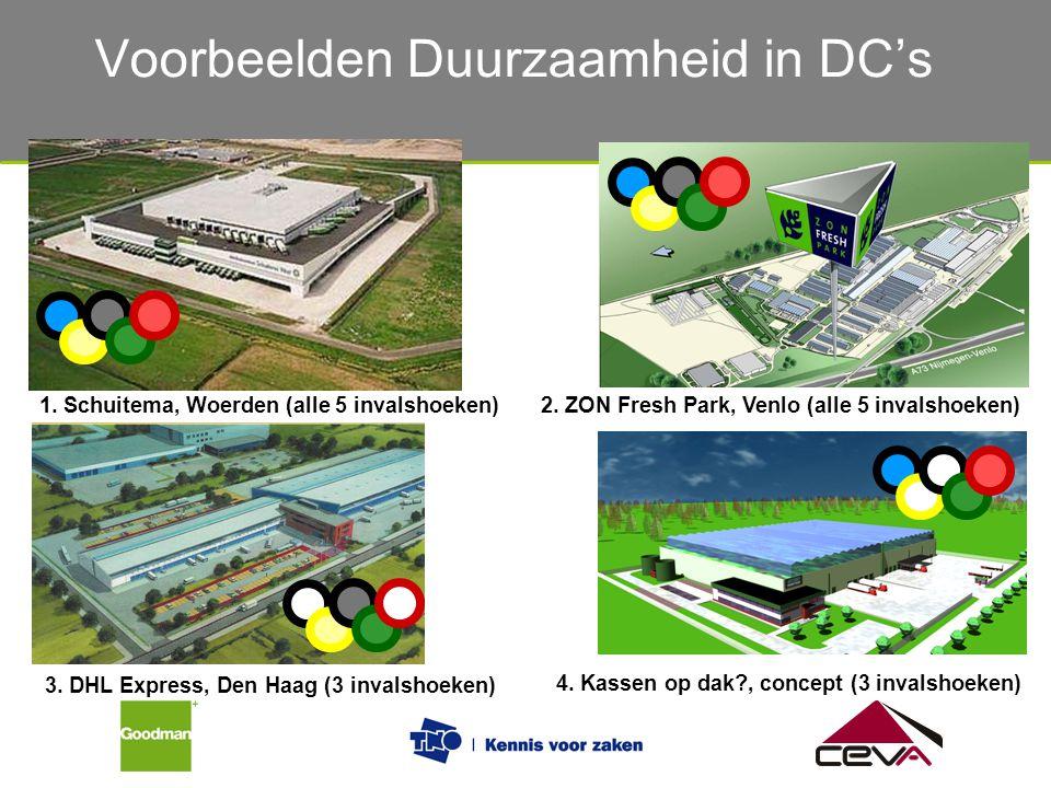 Voorbeelden Duurzaamheid in DC's 1. Schuitema, Woerden (alle 5 invalshoeken)2. ZON Fresh Park, Venlo (alle 5 invalshoeken) 3. DHL Express, Den Haag (3
