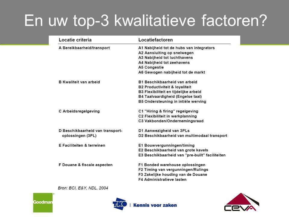 En uw top-3 kwalitatieve factoren?