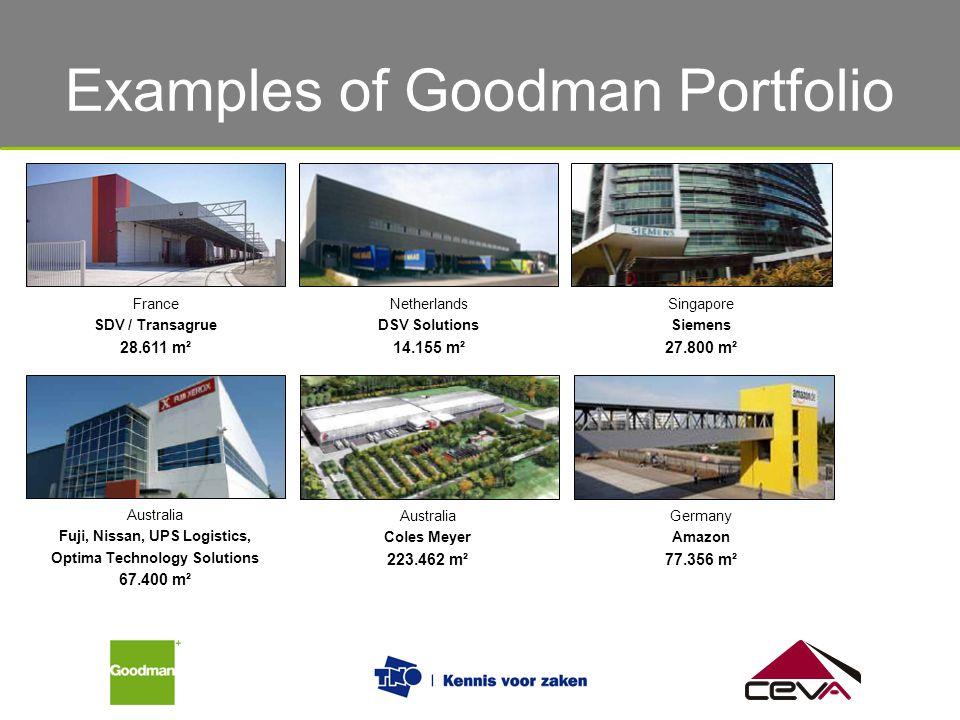 Examples of Goodman Portfolio Singapore Siemens 27.800 m² Germany Amazon 77.356 m² Australia Coles Meyer 223.462 m² Netherlands DSV Solutions 14.155 m