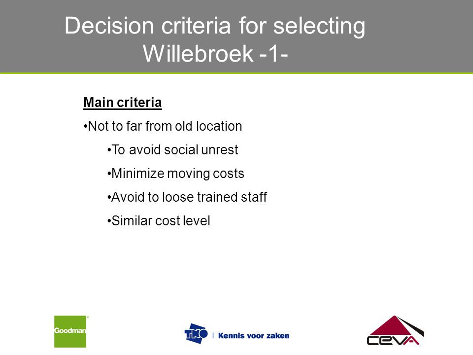 Decision criteria for selecting Willebroek -1- Main criteria Not to far from old location To avoid social unrest Minimize moving costs Avoid to loose