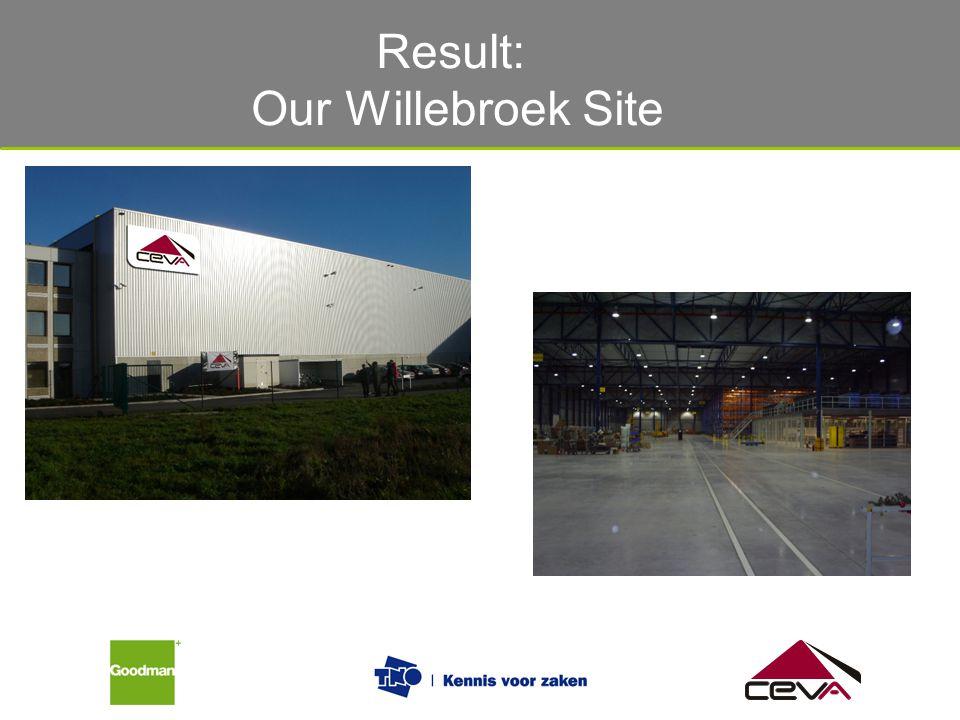 Result: Our Willebroek Site
