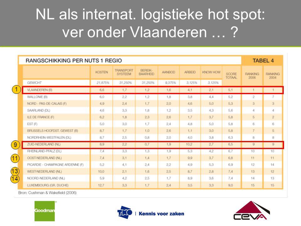 NL als internat. logistieke hot spot: ver onder Vlaanderen … ? 1 9 11 14 13