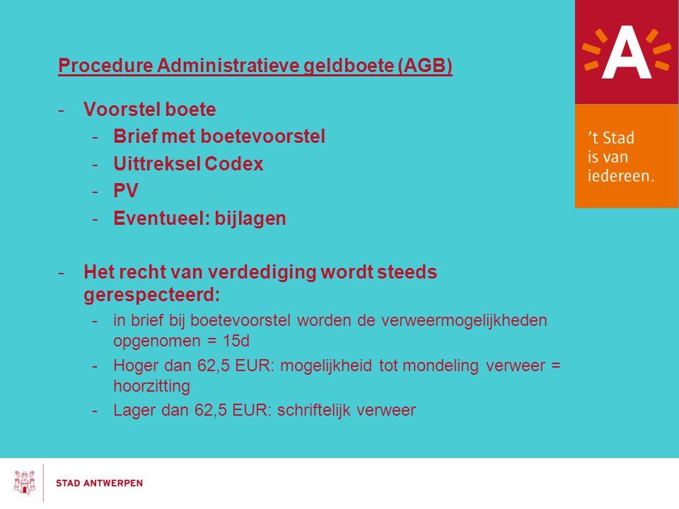 Procedure Administratieve geldboete (AGB) -Voorstel boete -Brief met boetevoorstel -Uittreksel Codex -PV -Eventueel: bijlagen -Het recht van verdedigi