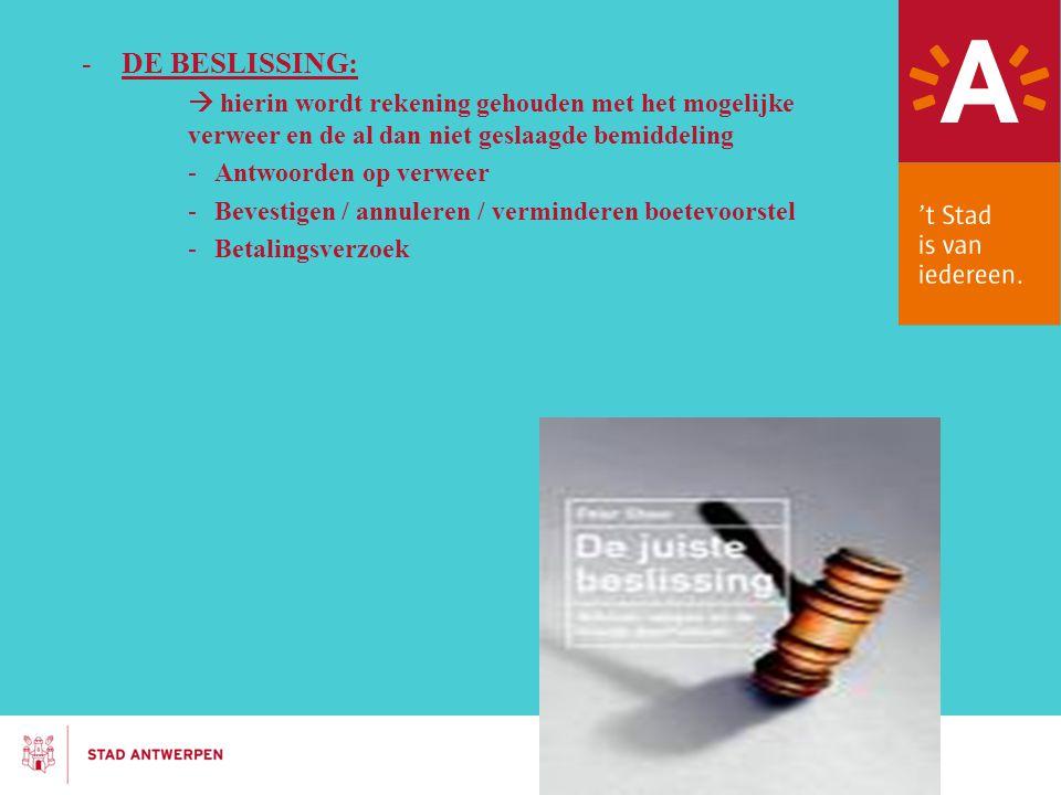 -DE BESLISSING:  hierin wordt rekening gehouden met het mogelijke verweer en de al dan niet geslaagde bemiddeling -Antwoorden op verweer -Bevestigen