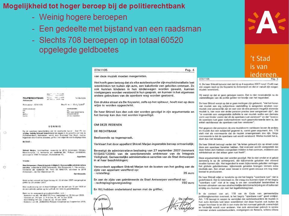 Mogelijkheid tot hoger beroep bij de politierechtbank -Weinig hogere beroepen -Een gedeelte met bijstand van een raadsman -Slechts 708 beroepen op in