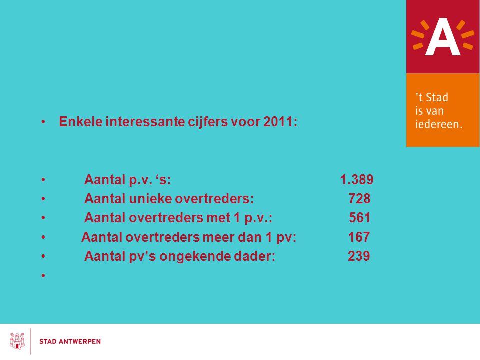 Enkele interessante cijfers voor 2011: Aantal p.v. 's: 1.389 Aantal unieke overtreders: 728 Aantal overtreders met 1 p.v.: 561 Aantal overtreders meer