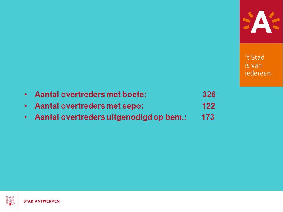 Aantal overtreders met boete: 326 Aantal overtreders met sepo: 122 Aantal overtreders uitgenodigd op bem.: 173
