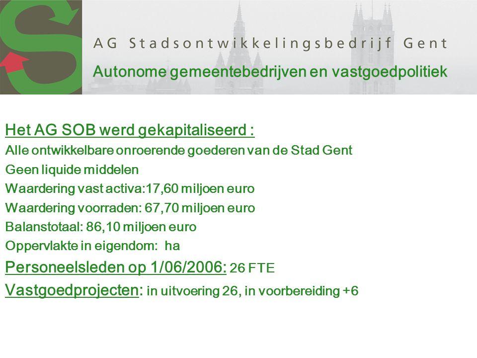Autonome gemeentebedrijven en vastgoedpolitiek Het AG SOB werd gekapitaliseerd : Alle ontwikkelbare onroerende goederen van de Stad Gent Geen liquide middelen Waardering vast activa:17,60 miljoen euro Waardering voorraden: 67,70 miljoen euro Balanstotaal: 86,10 miljoen euro Oppervlakte in eigendom: ha Personeelsleden op 1/06/2006: 26 FTE Vastgoedprojecten: in uitvoering 26, in voorbereiding +6