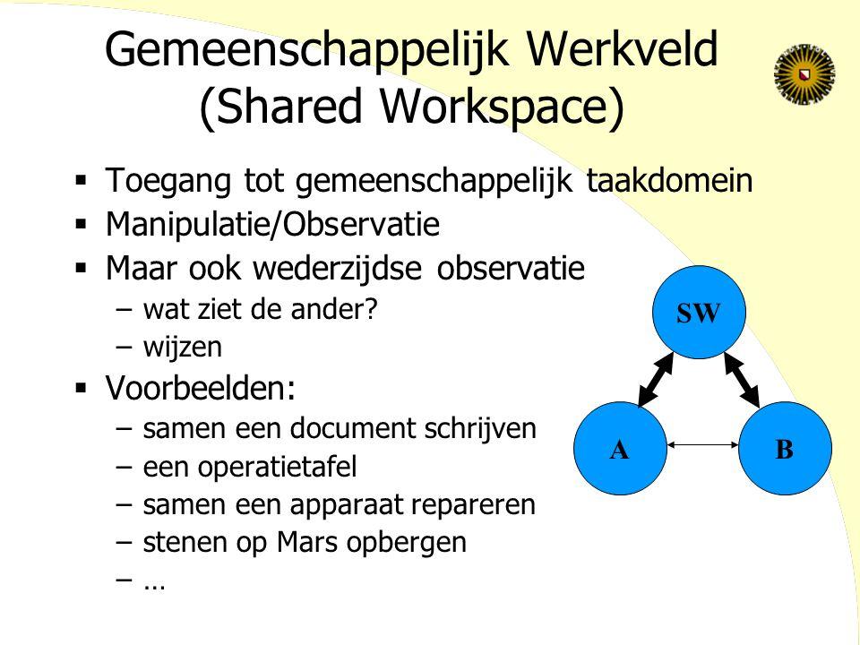 Gemeenschappelijk Werkveld (Shared Workspace)  Toegang tot gemeenschappelijk taakdomein  Manipulatie/Observatie  Maar ook wederzijdse observatie –wat ziet de ander.