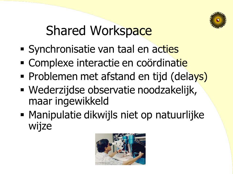Shared Workspace  Synchronisatie van taal en acties  Complexe interactie en coördinatie  Problemen met afstand en tijd (delays)  Wederzijdse observatie noodzakelijk, maar ingewikkeld  Manipulatie dikwijls niet op natuurlijke wijze