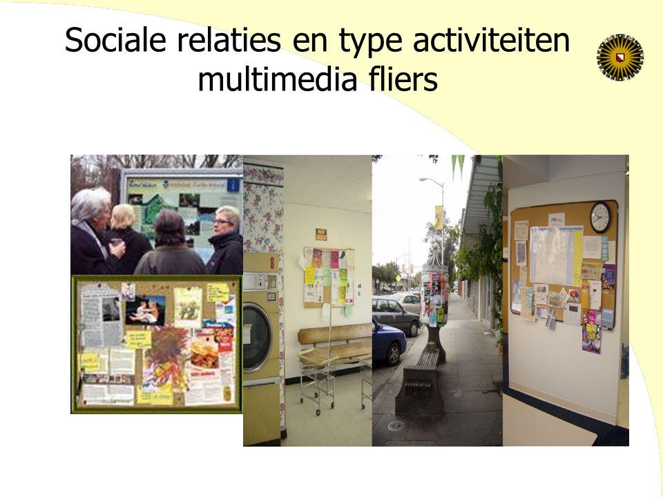 Sociale relaties en type activiteiten multimedia fliers