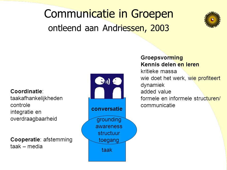 Communicatie in Groepen ontleend aan Andriessen, 2003 conversatie taak Coordinatie: taakafhankelijkheden controle integratie en overdraagbaarheid Coop