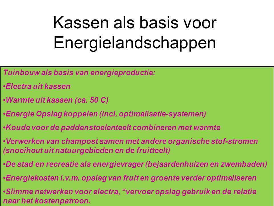 Kassen als basis voor Energielandschappen Tuinbouw als basis van energieproductie: Electra uit kassen Warmte uit kassen (ca. 50 C) Energie Opslag kopp