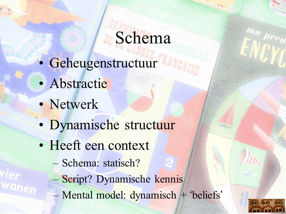 Schema Geheugenstructuur Abstractie Netwerk Dynamische structuur Heeft een context –Schema: statisch? –Script? Dynamische kennis –Mental model: dynami