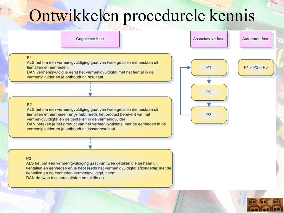 Ontwikkelen procedurele kennis