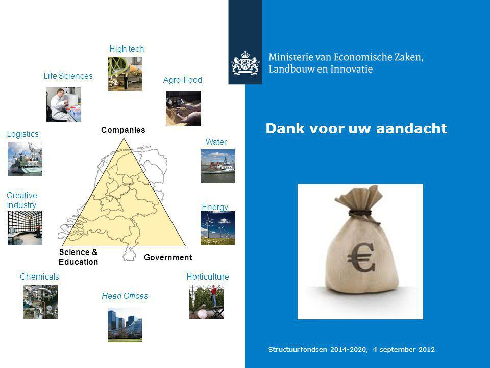 Structuurfondsen 2014-2020, 4 september 2012 Dank voor uw aandacht High tech Life Sciences Agro-Food Logistics Chemicals Creative Industry Water Head Offices Horticulture Energy Science & Education Government Companies