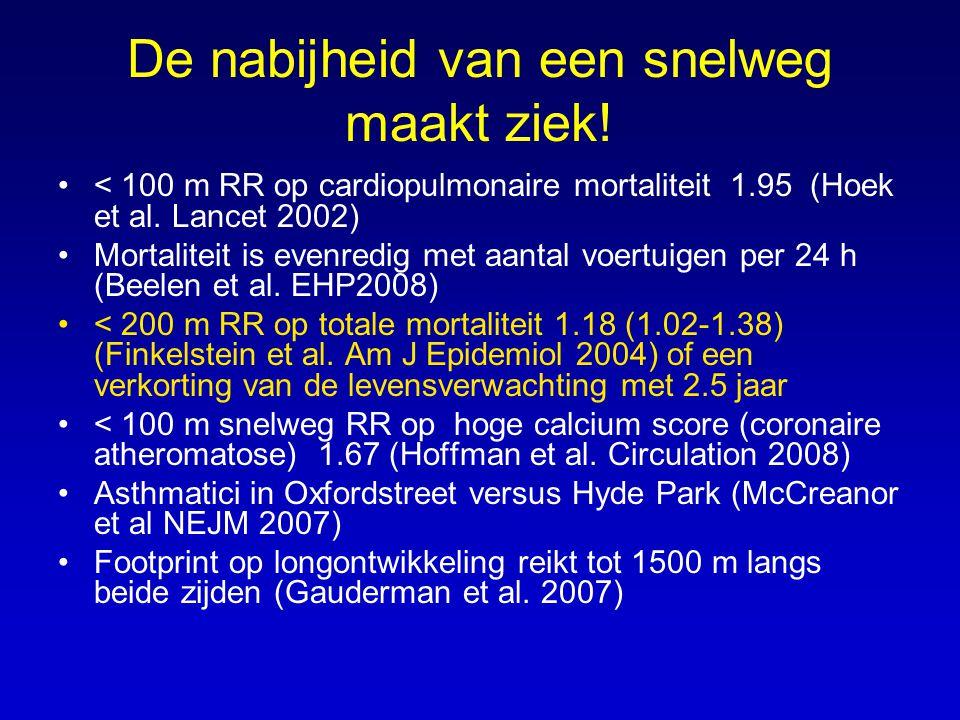 De nabijheid van een snelweg maakt ziek! < 100 m RR op cardiopulmonaire mortaliteit 1.95 (Hoek et al. Lancet 2002) Mortaliteit is evenredig met aantal