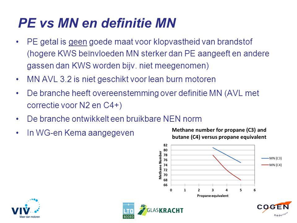 PE vs MN en definitie MN PE getal is geen goede maat voor klopvastheid van brandstof (hogere KWS beïnvloeden MN sterker dan PE aangeeft en andere gassen dan KWS worden bijv.