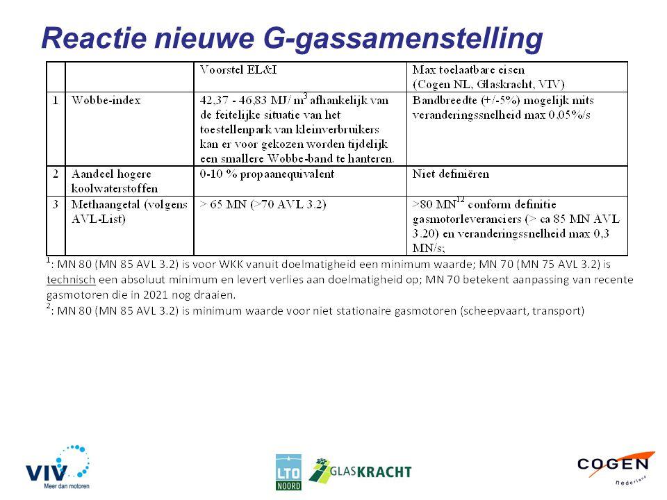 Reactie nieuwe G-gassamenstelling